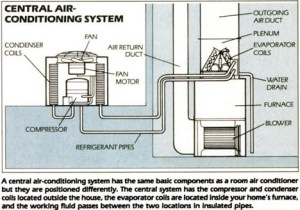 How Do Heat Pumps Work in Cold Weather?   Service