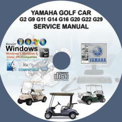 1981 Yamaha G1 Golf Cart Wiring Diagram Cash Flow Creator G9 Gas  Bike Gallery