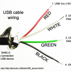 Marine Stereo Wiring Diagram 2000 Jeep Wrangler Front Suspension Download Usb Datasheet In Pdf File Format 100% Free! - Servicesparepart