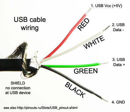 micro usb charging cable wiring diagram 2003 honda accord fuse box download datasheet in pdf file format 100% free! - servicesparepart