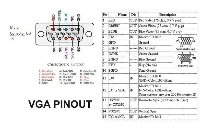 Db15 Connector Pinout Diagram : 29 Wiring Diagram Images
