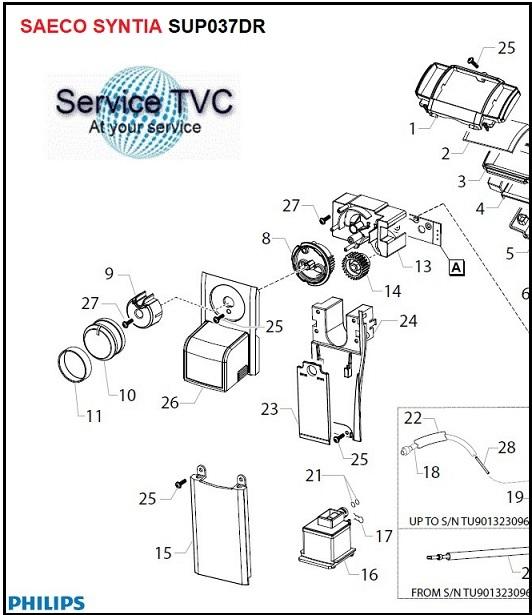 SYNTIA: Service TVC Video Hi Fi, Virtual Shop