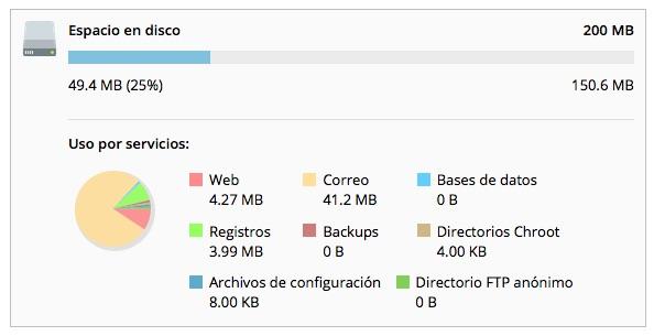 Liberar espacio en nuestro servidor web