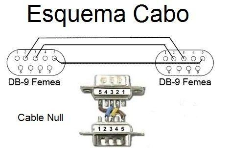 Obd2 To Hdmi Wiring Diagram Como Fazer Um Cabo Serial Null Rs232 Db9 Para Recovery De