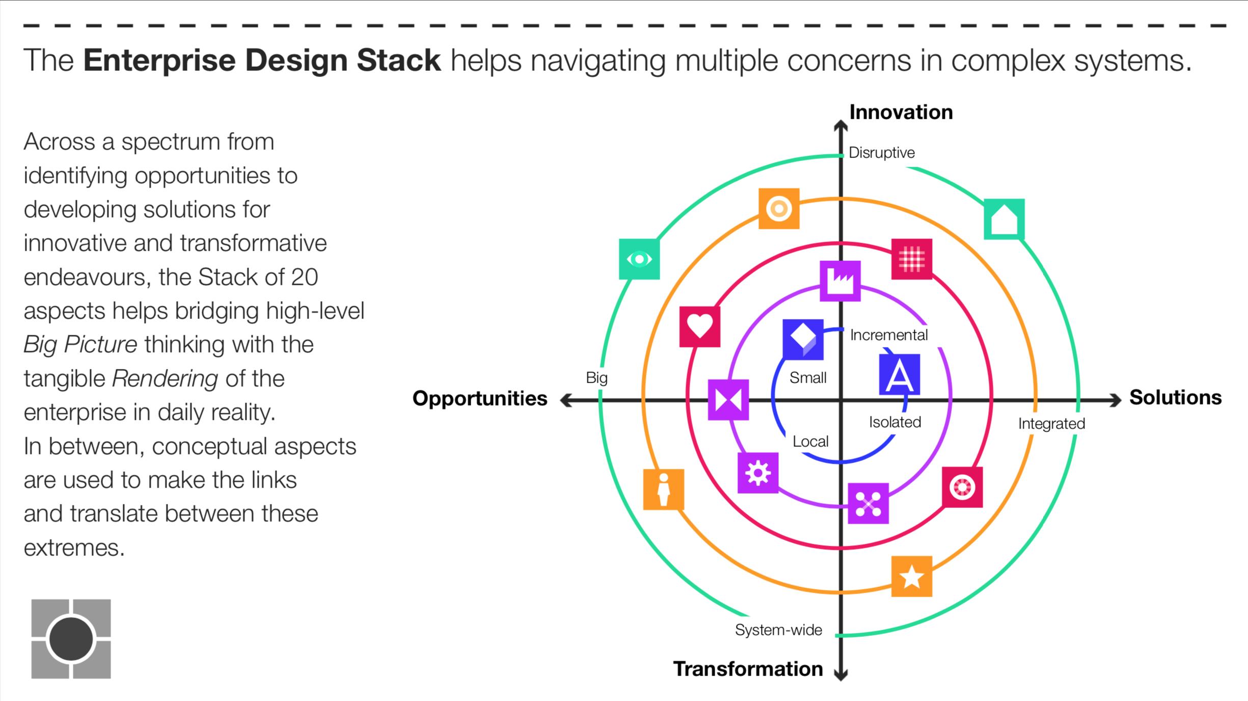 Enterprise Design Starter Kit Workshop Template