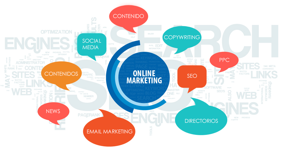 online-marketing.jpg?fit=1001%2C523&ssl=1