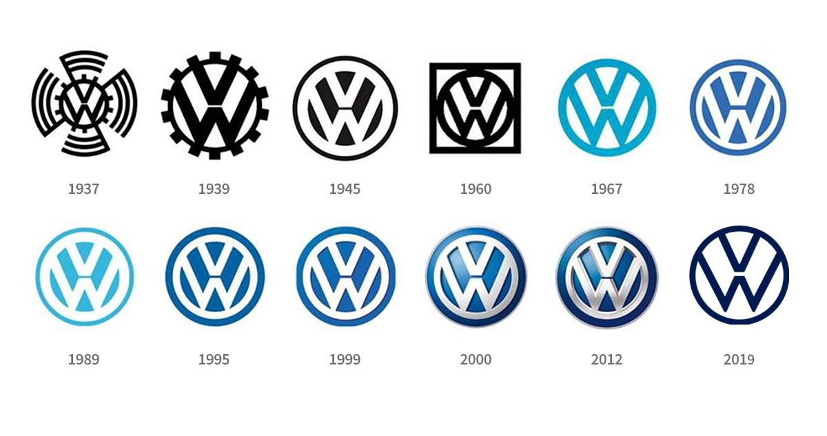 Evolucion Volskwagen
