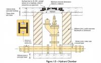 Fire Hydrant Testing | SES Water | Water Management & Leak ...