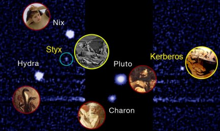 Image result for How did Pluto and its moons get their names?