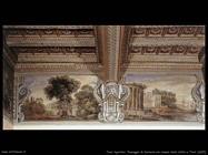 Agostino Tassi Paisaje con el templo de la Sibila de Tivoli (1625)
