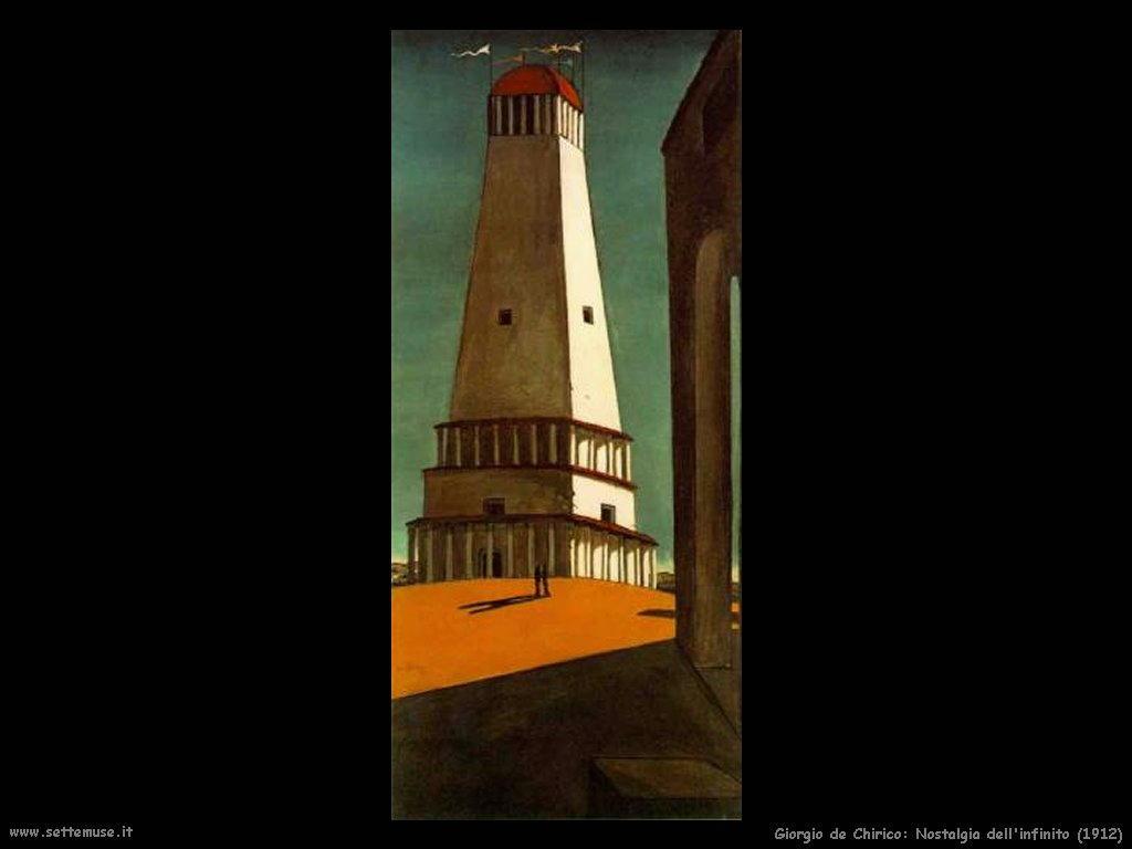 GIORGIO DE CHIRICO pittore biografia  Settemuseit