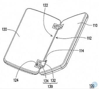 HTC brevetta doppio schermo touchscreen a conchiglia