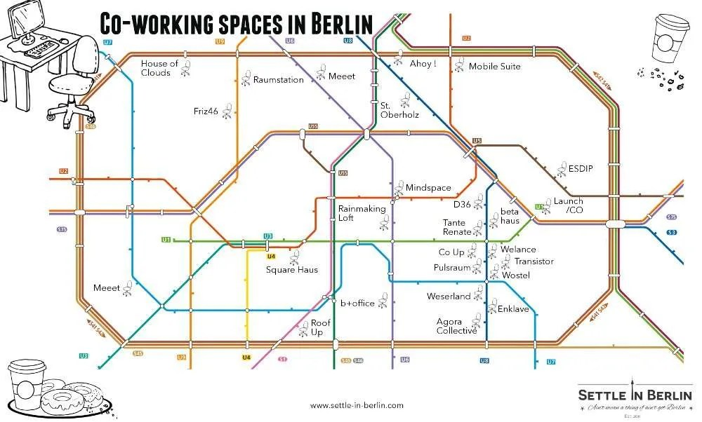 'coworking