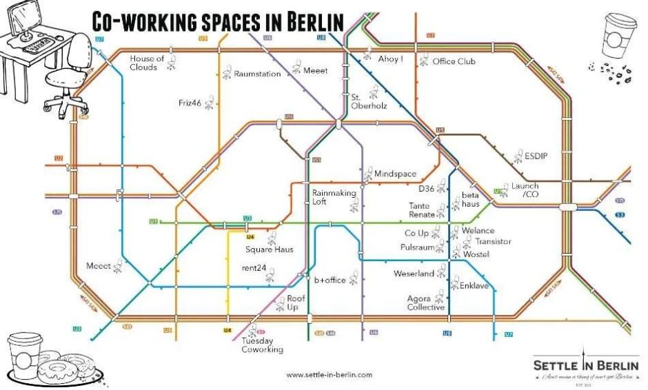 Coworking spaces Berlin