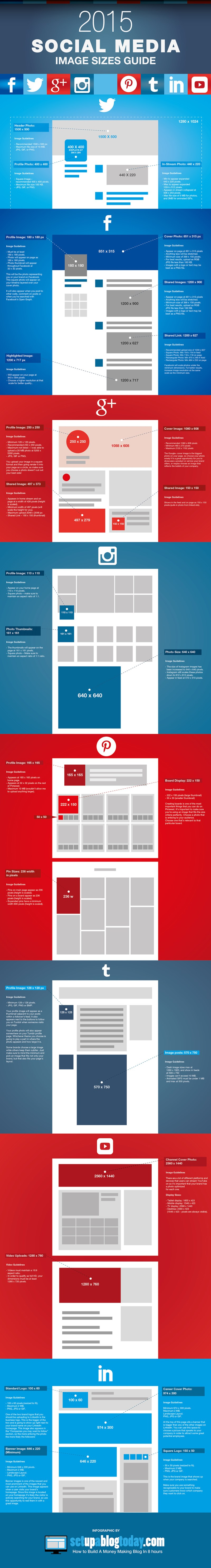 2015 Social Media Image Size Guide