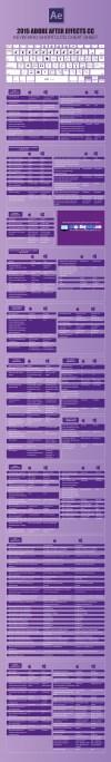 2015 Adobe After Effects Keyboard Shortcuts Cheat Sheet