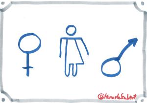 Genderneutrale Sprache in meinem Blog