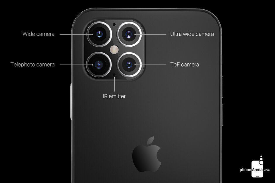 Render of the rear camera setup for the iPhone 12 Pro - UBS says Apple iPhone 12 Pro models will get a 50% boost in memory