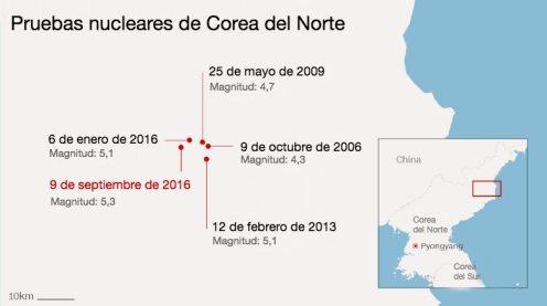 pruebas-nucleares-corea-del-norte-confirmado