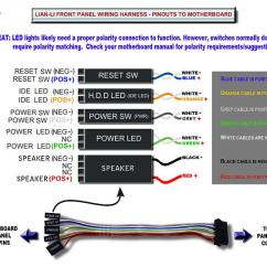 Atx Motherboard Diagram With Labels 1996 Acura Tl Stereo Wiring Desktop   Get Free Image About