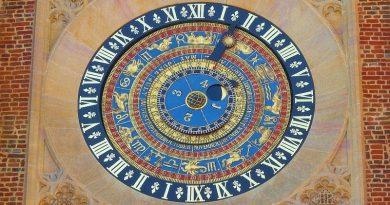 800px-Hampton_Court_Astrological_Clock