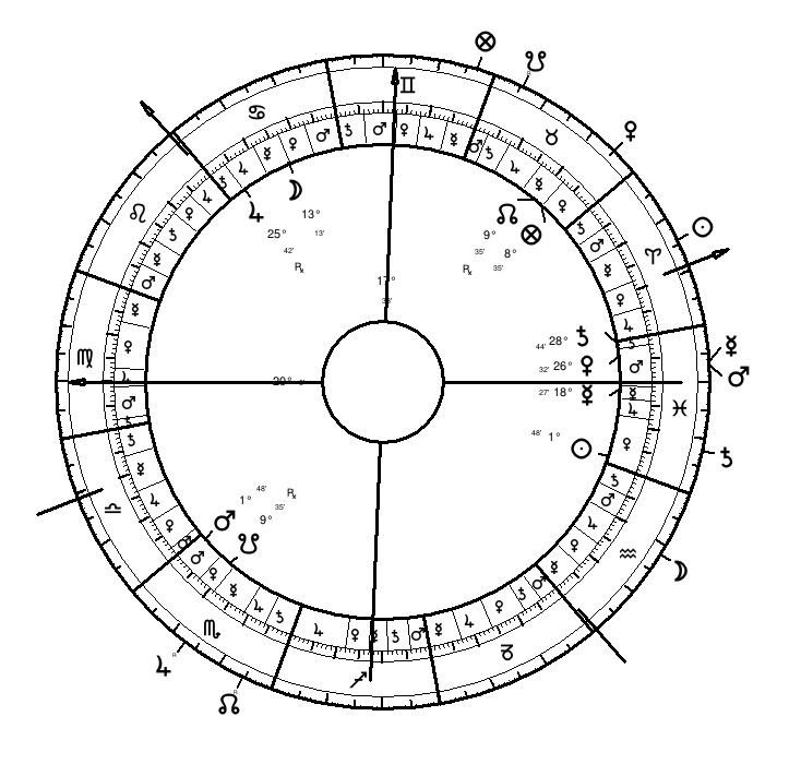 Cobain's Natal Chart - Transits on the day of death around outer wheel - both malefics and Mercury in the 7th at the time of death.
