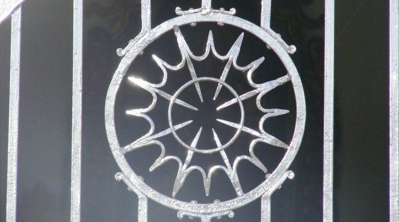 Astrological Predictive Techniques | Returns | 1