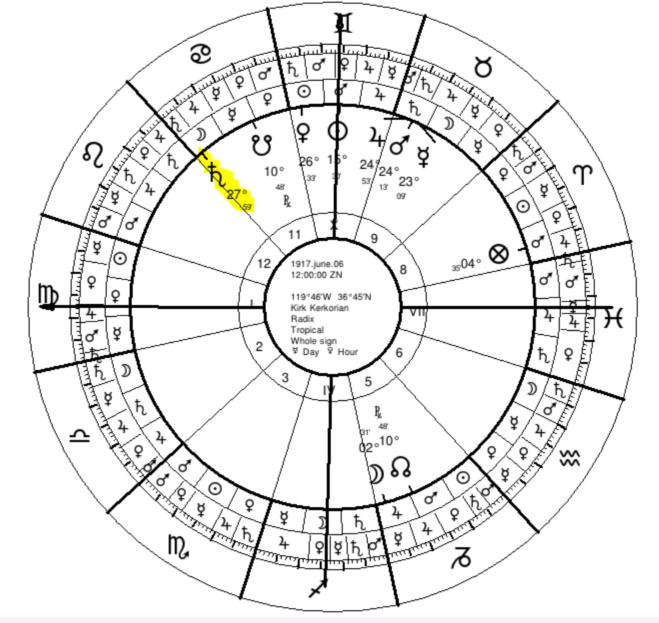 Kerkorian Saturn in XI