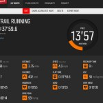 Movescount: Stats for winter trail running spiked Hoka 19 Feb 2014