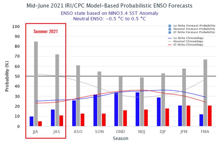 heat-dome-record-ondata-di-calore-pacifico-nord-ovest-canada-stati-uniti-enso-previsione