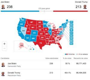 Asi va el conteo de los resultados electorales en EEUU