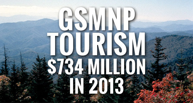 2013 government shutdown hurt national park tourism in our area.
