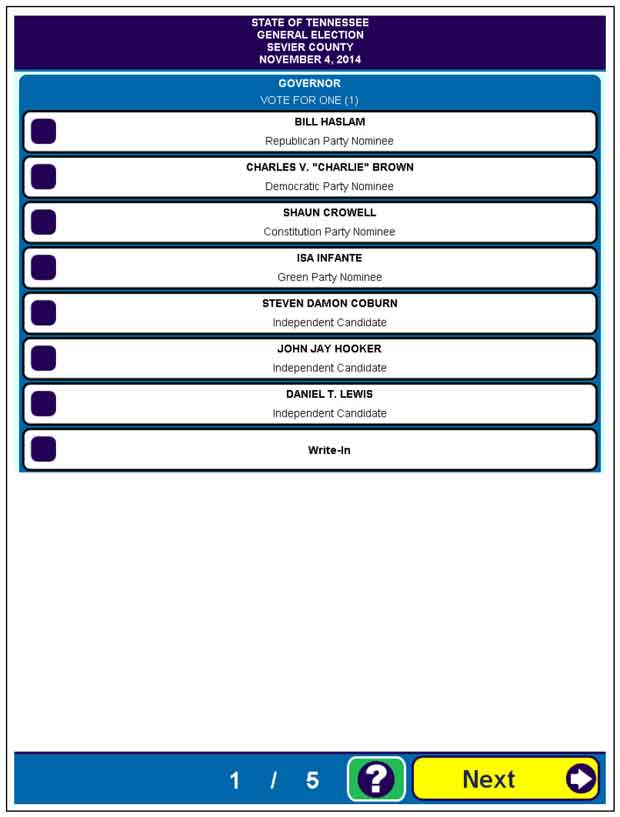 Sample Ballot for Sevier County, TN