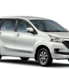 Sewa Mobil Grand New Avanza Jogja Yaris Trd Sportivo Cvt 2018 Tarif Terbaru 2019