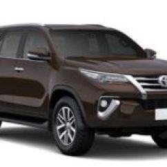 Harga Grand New Avanza 2017 Jogja Toyota Veloz Price In India Tarif Sewa Mobil Terbaru 2019 Fortuner Vrz