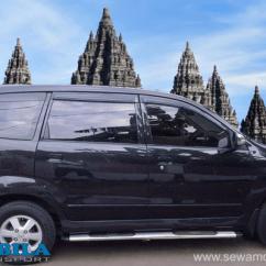 Grand New Avanza Yogyakarta 1.5 G M/t 2018 Sewa Di Jogja 225rb 12 Jam