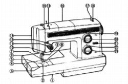 Kenmore sewing, machine parts