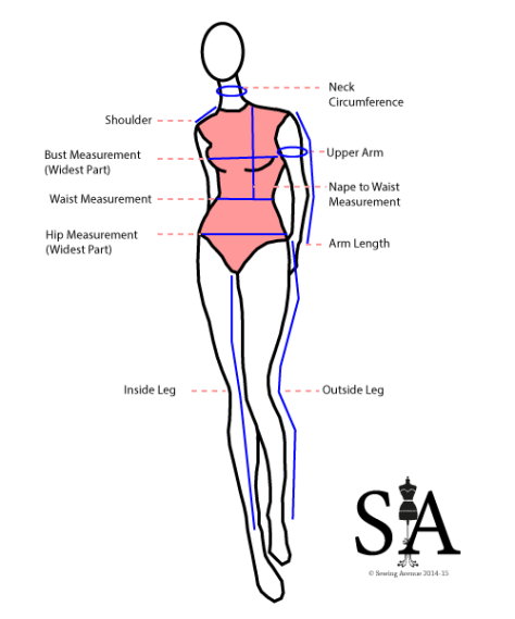 Body Measurements - Sewing Avenue