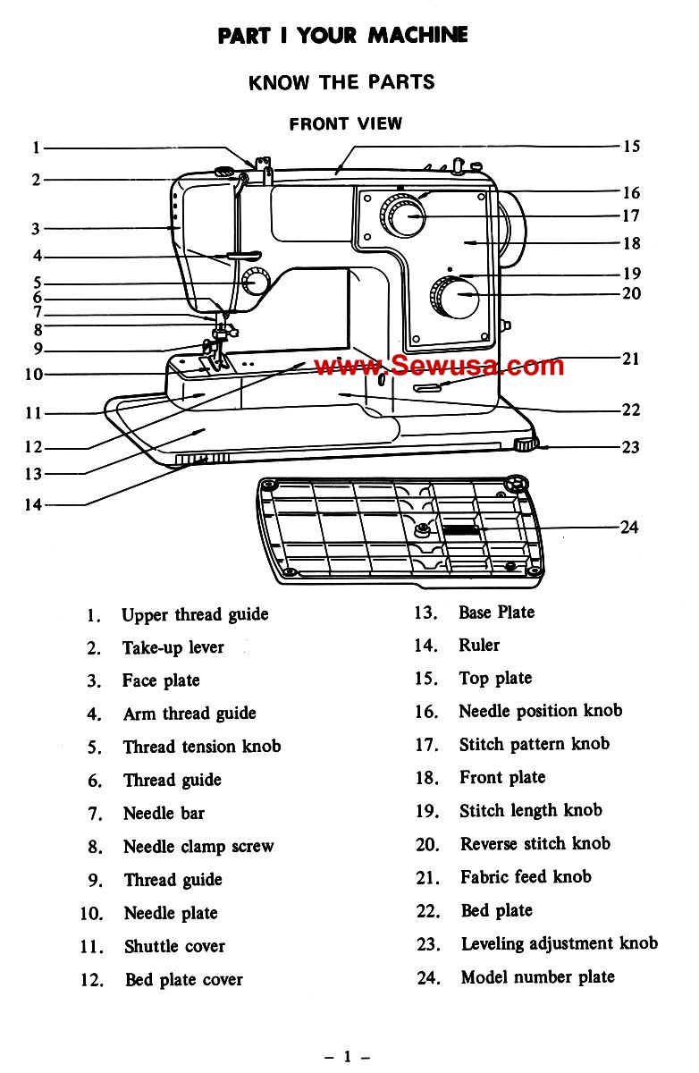 JC Penney Sewing Machine SZA-511F manual for my 1979