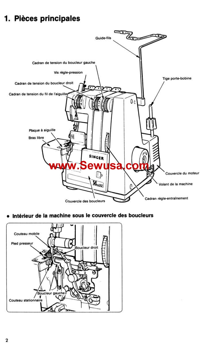 French Instruction Manuals for Sewing Machines