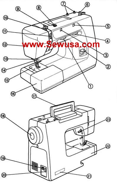Kenmore Model 385.15108200 Sewing Machine Instruction Manual