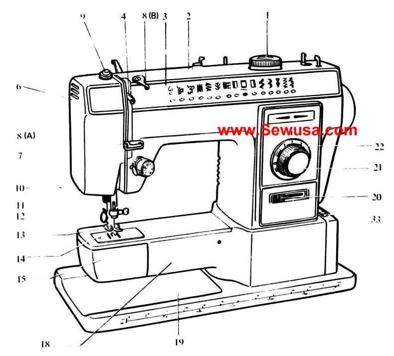 Necchi Model 549 Sewing Machine Instruction Manual