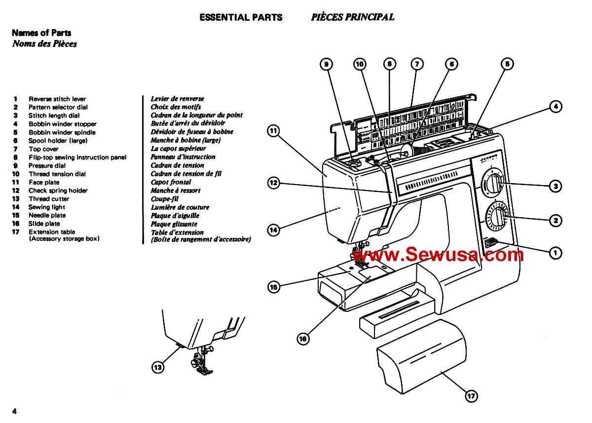 New Home Model 3015 S Sewing Machine Instruction Manual