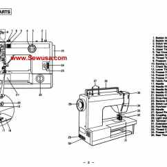 Elna Sewing Machine Parts Diagram 1969 Mustang Under Dash Wiring List Pictures To Pin On Pinterest Thepinsta