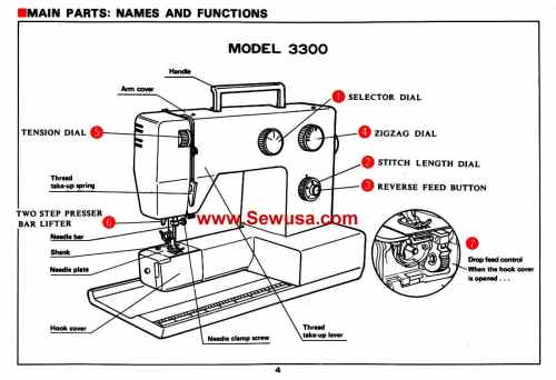 small resolution of basic sewing machine diagram basic photography diagram singer 201 wiring diagram singer 221 wiring diagram