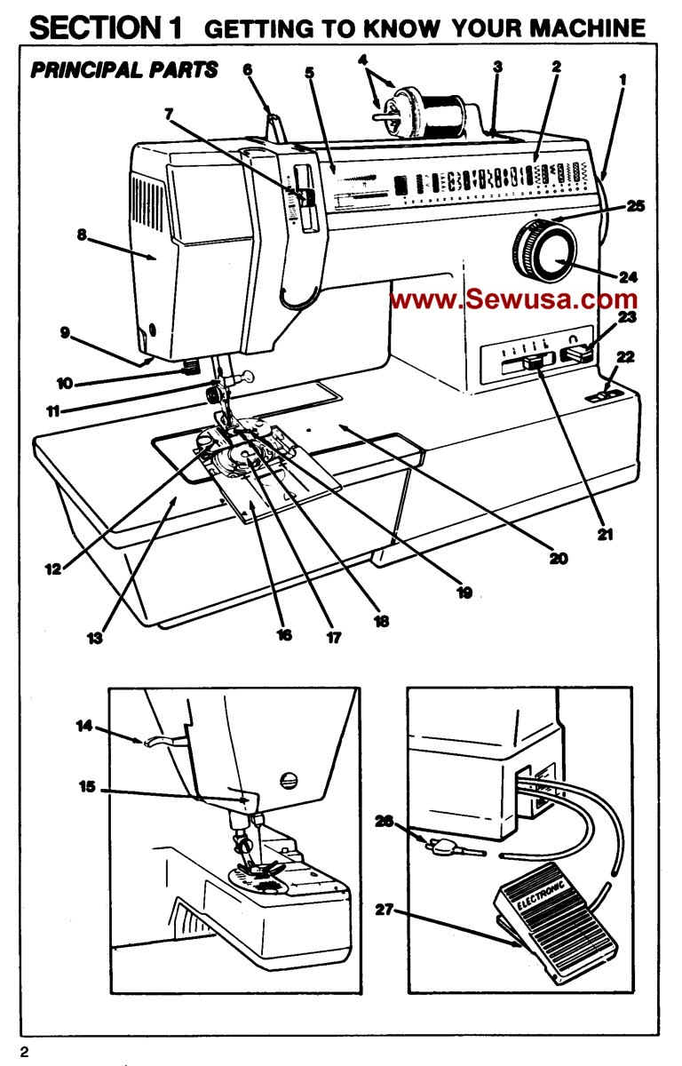 Singer 4623 Instructions Manual