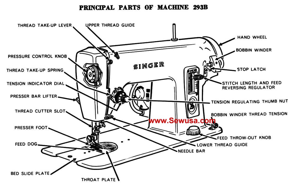 Singer 293 B Instruction Manual