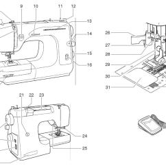Singer 401a Stitch Diagram Sony Cdx Gt300mp Wiring 2662 Fs 70 Sewing Machine With Automatic