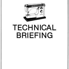 Elna Sewing Machine Parts Diagram Tiger Shark Food Chain Absolute Information: Husqvarna Viking Service Manual