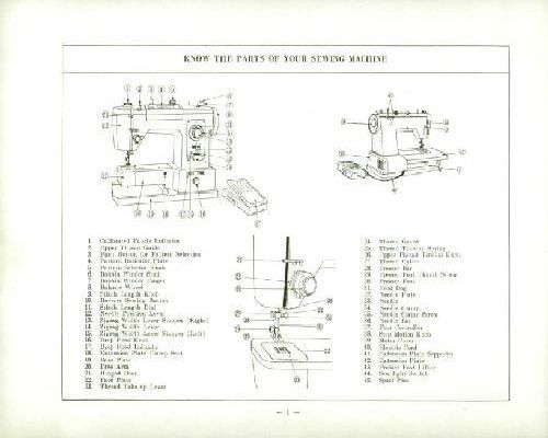 Jones Brother 785 Sewing Machine Instruction Manual
